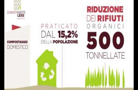 121 chili persi con Chianti Wasteless
