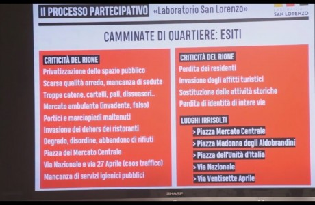 Come procede il processo partecipativo per la riqualificazione di Sant'Orsola e di San Lorenzo?