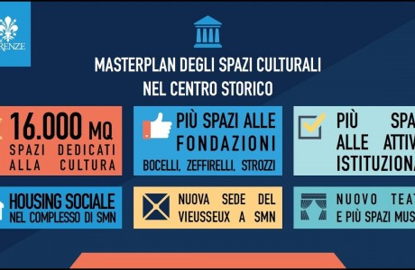 Cultura, il nuovo masterplan del Comune