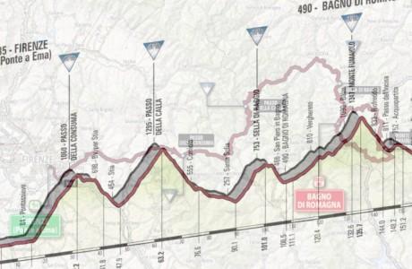 Tappa fiorentina per il Giro d'Italia del centenario